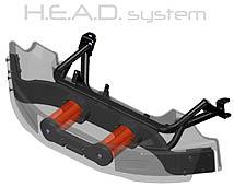 head-system
